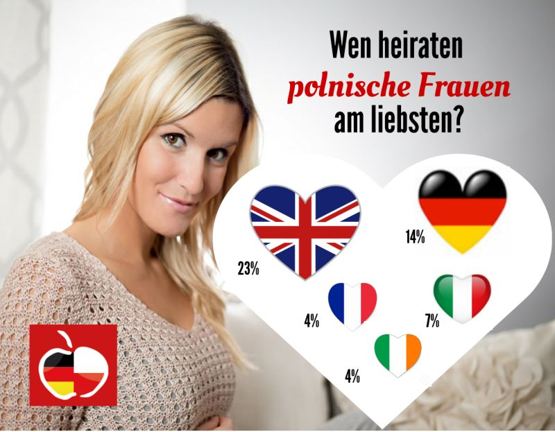 Dating seiten hamburg