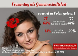 Frauentag in Polen